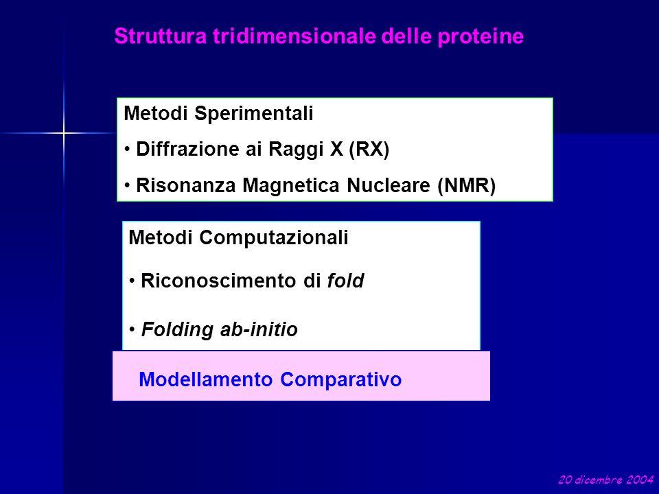 Struttura tridimensionale delle proteine Metodi Sperimentali Diffrazione ai Raggi X (RX) Risonanza Magnetica Nucleare (NMR) Metodi Computazionali Rico