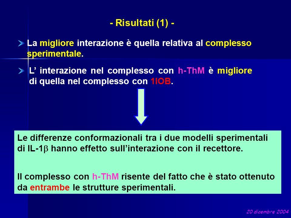 - Risultati (1) - Le differenze conformazionali tra i due modelli sperimentali di IL-1 hanno effetto sullinterazione con il recettore. Il complesso co