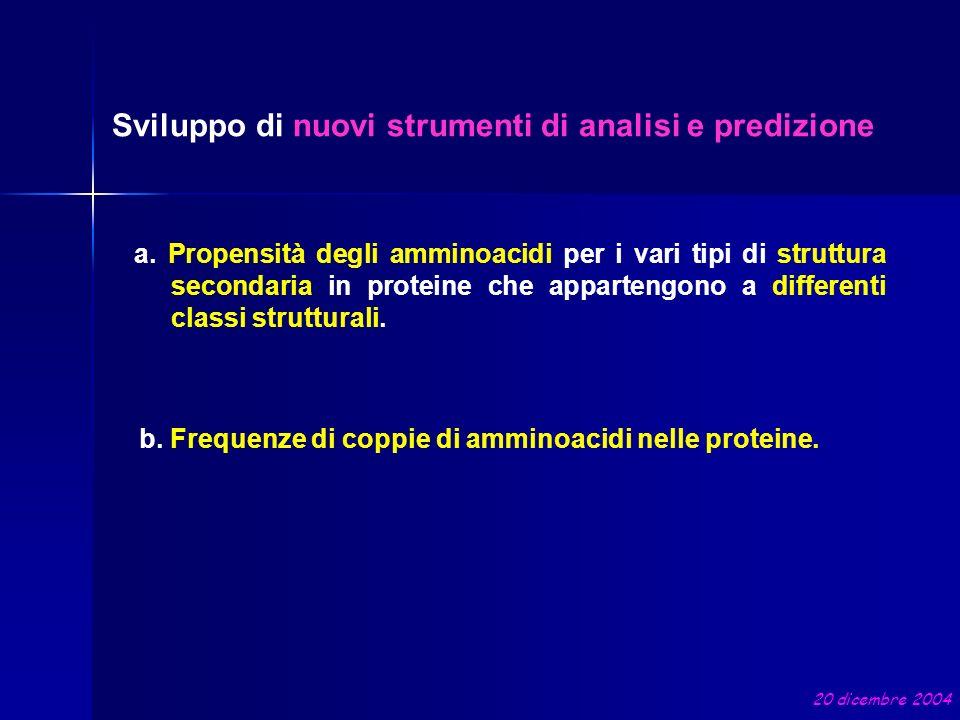 Sviluppo di nuovi strumenti di analisi e predizione a. Propensità degli amminoacidi per i vari tipi di struttura secondaria in proteine che appartengo