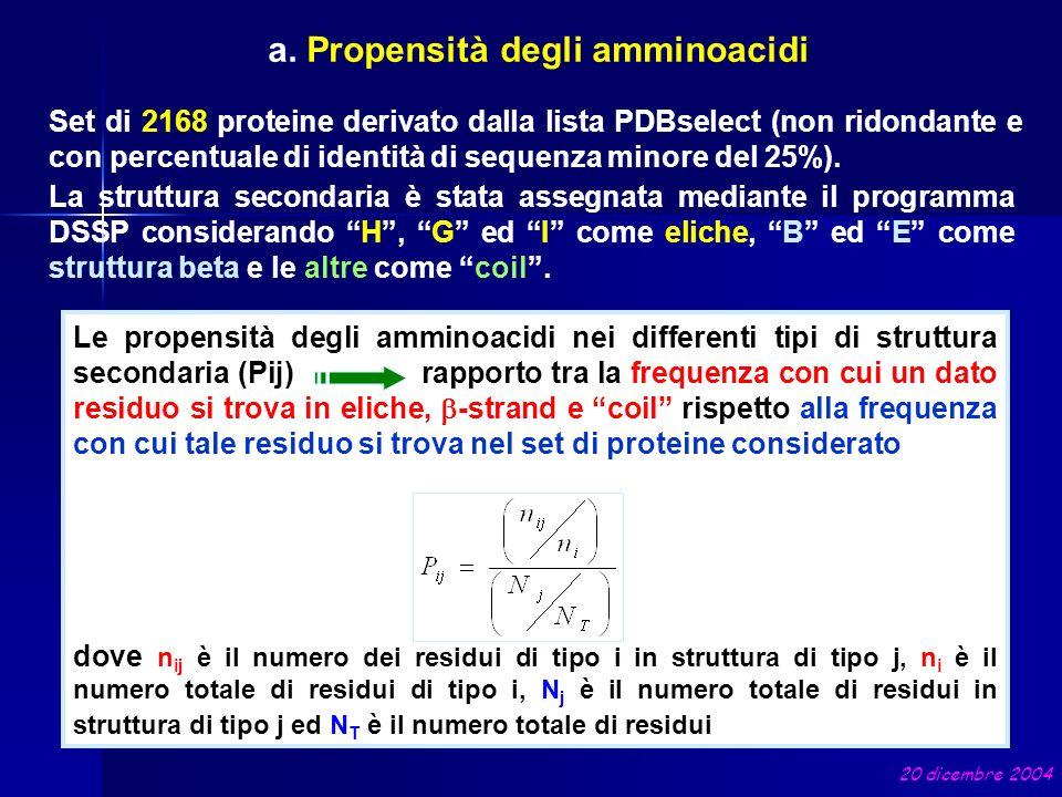 a. Propensità degli amminoacidi La struttura secondaria è stata assegnata mediante il programma DSSP considerando H, G ed I come eliche, B ed E come s