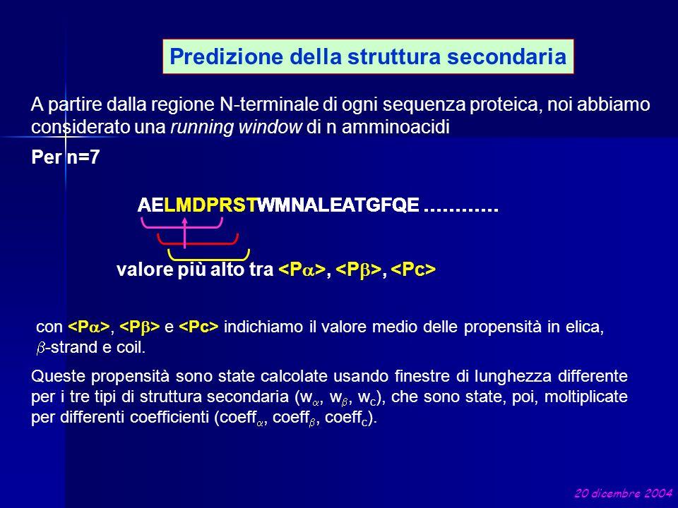 Predizione della struttura secondaria AELMDPRSTWMNALEATGFQE ………… valore più alto tra,, A partire dalla regione N-terminale di ogni sequenza proteica,