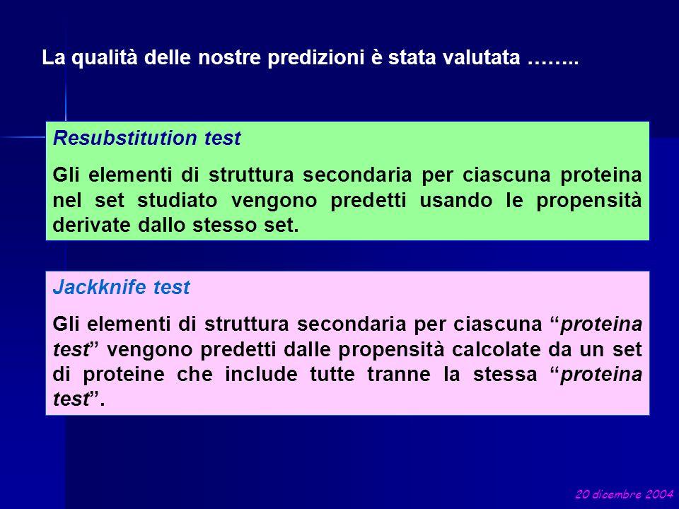Resubstitution test Gli elementi di struttura secondaria per ciascuna proteina nel set studiato vengono predetti usando le propensità derivate dallo s