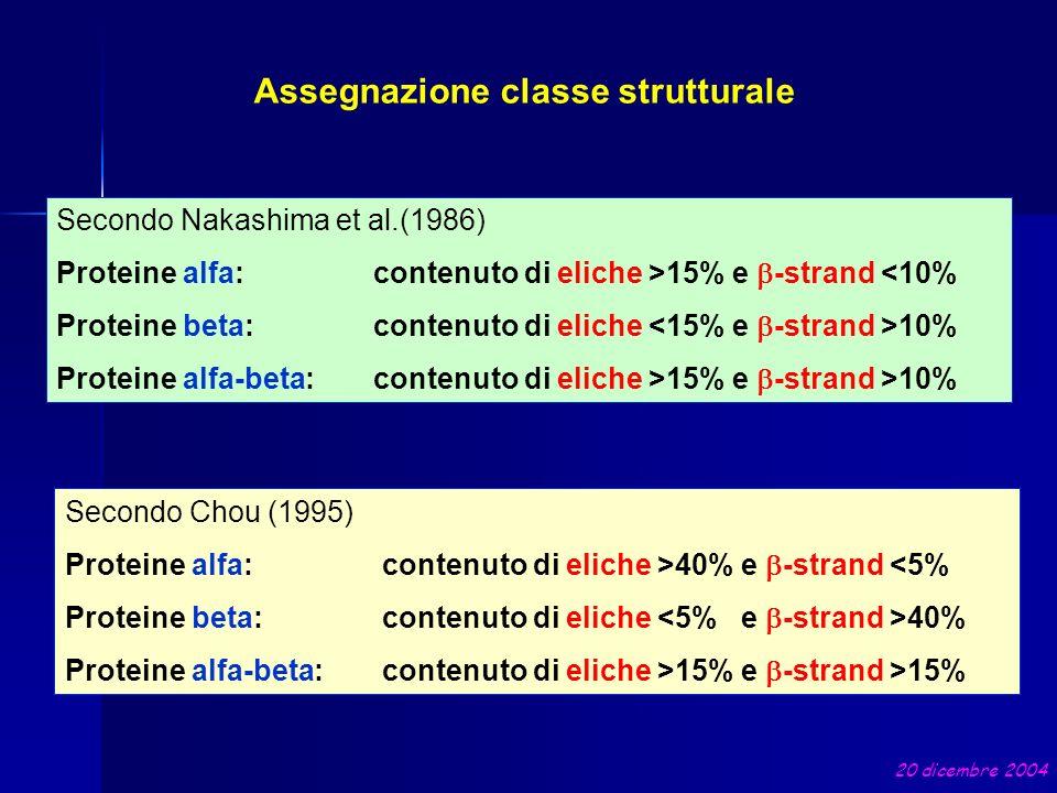 Assegnazione classe strutturale Secondo Nakashima et al.(1986) Proteine alfa: contenuto di eliche >15% e -strand <10% Proteine beta: contenuto di elic