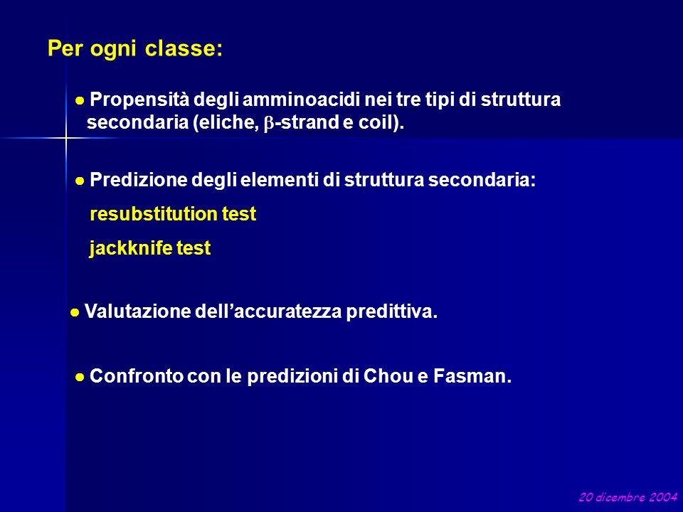 Per ogni classe: Propensità degli amminoacidi nei tre tipi di struttura secondaria (eliche, -strand e coil). Predizione degli elementi di struttura se