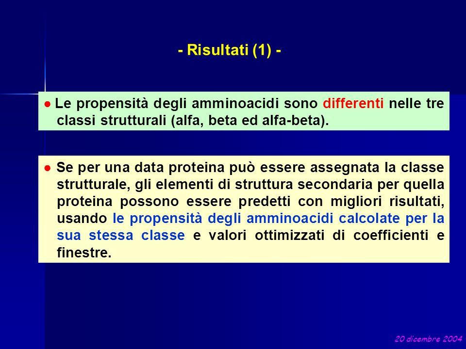 - Risultati (1) - Le propensità degli amminoacidi sono differenti nelle tre classi strutturali (alfa, beta ed alfa-beta). Se per una data proteina può