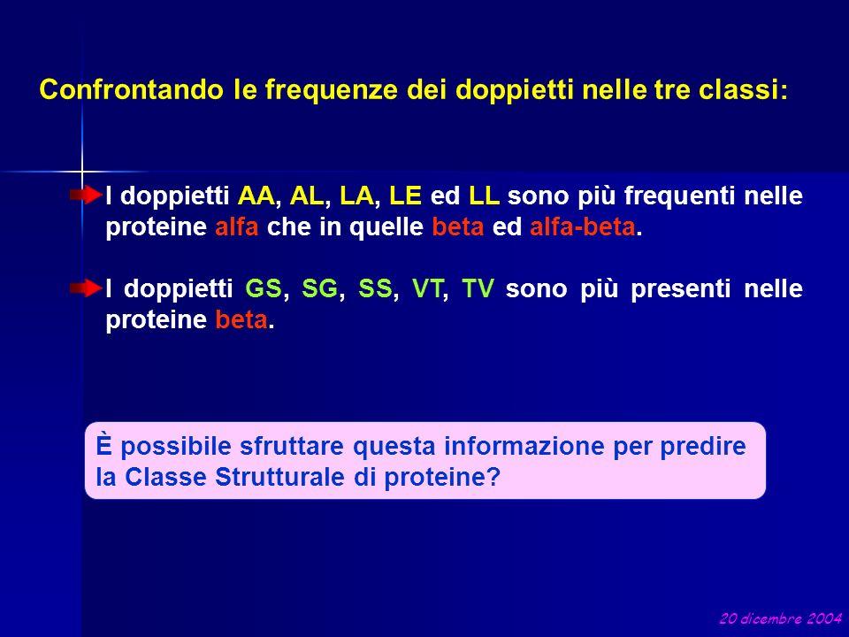 È possibile sfruttare questa informazione per predire la Classe Strutturale di proteine? I doppietti AA, AL, LA, LE ed LL sono più frequenti nelle pro