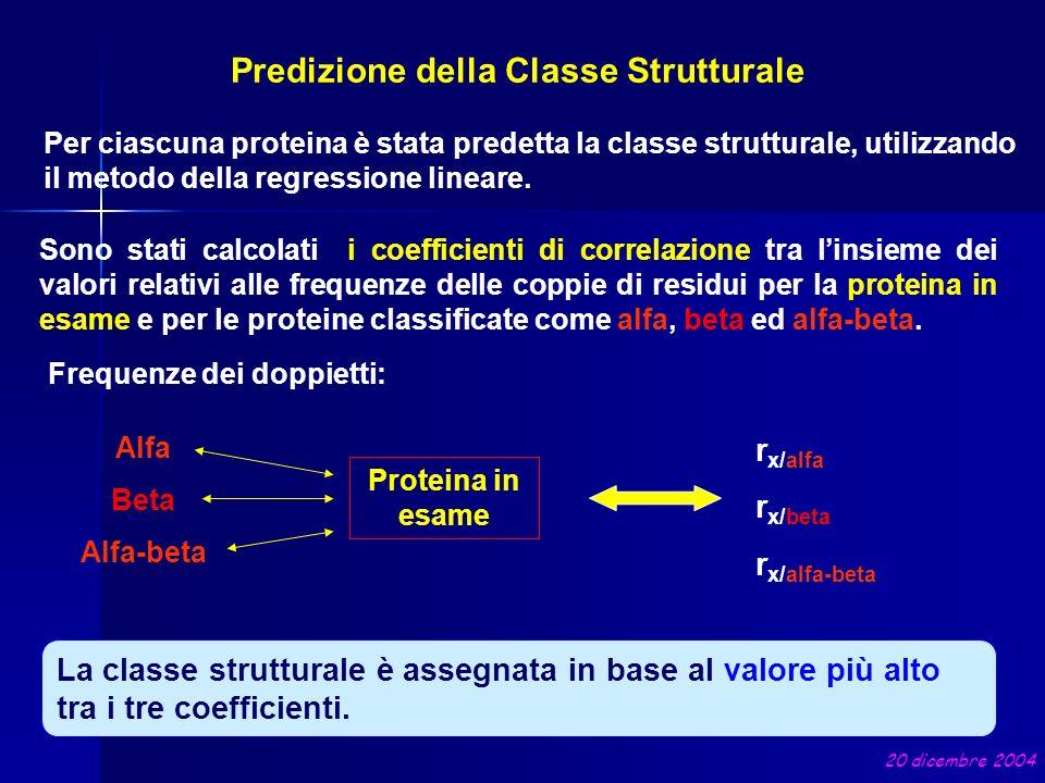 Predizione della Classe Strutturale Per ciascuna proteina è stata predetta la classe strutturale, utilizzando il metodo della regressione lineare. Son
