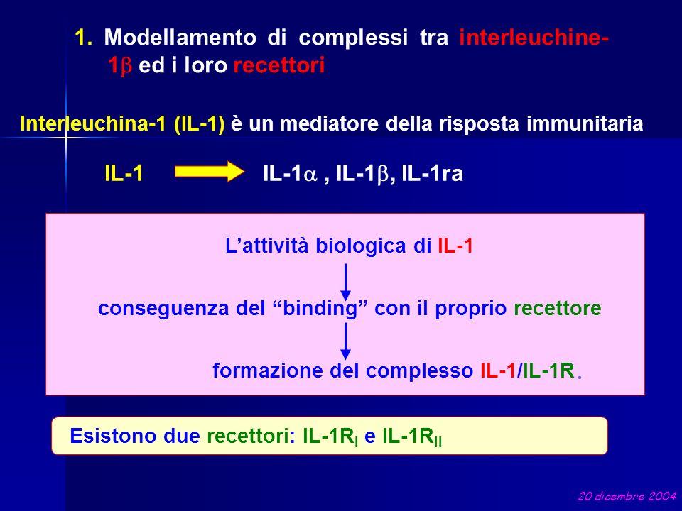 Simulazione dei complessi IL-1 /IL-1R I in trota e topo.