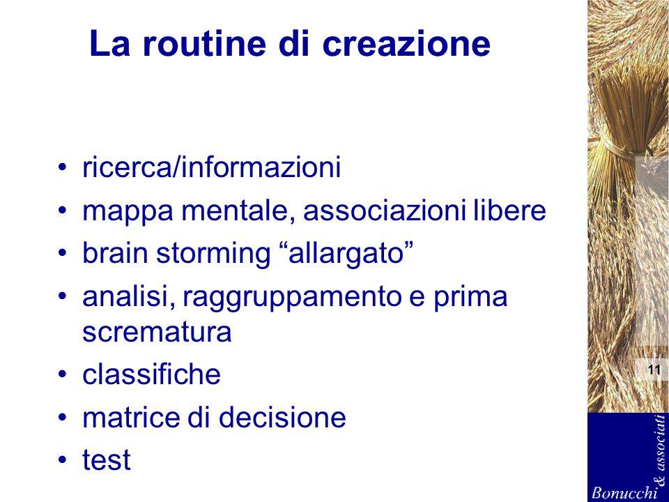 11 La routine di creazione ricerca/informazioni mappa mentale, associazioni libere brain storming allargato analisi, raggruppamento e prima scrematura