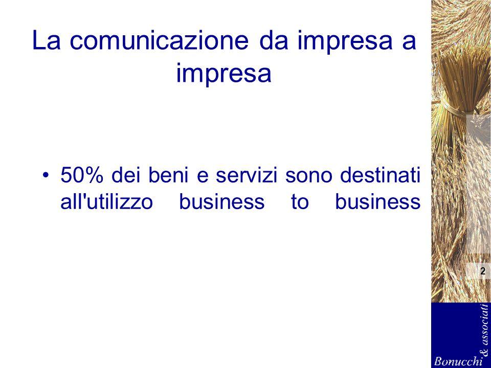 2 La comunicazione da impresa a impresa 50% dei beni e servizi sono destinati all'utilizzo business to business