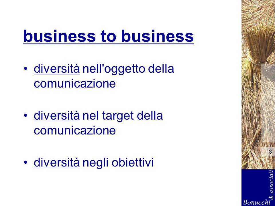 3 business to business diversità nell'oggetto della comunicazione diversità nel target della comunicazione diversità negli obiettivi