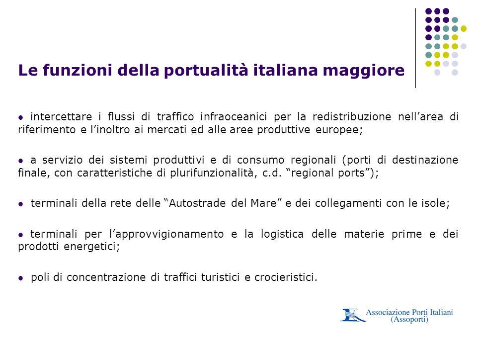 intercettare i flussi di traffico infraoceanici per la redistribuzione nellarea di riferimento e linoltro ai mercati ed alle aree produttive europee;