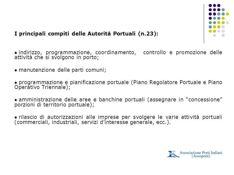 I principali compiti delle Autorità Portuali (n.23): indirizzo, programmazione, coordinamento, controllo e promozione delle attività che si svolgono i