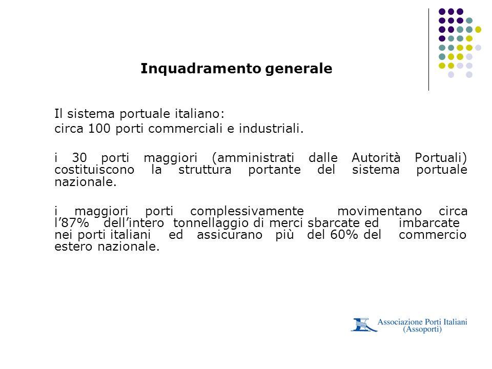 Inquadramento generale Il sistema portuale italiano: circa 100 porti commerciali e industriali. i 30 porti maggiori (amministrati dalle Autorità Portu