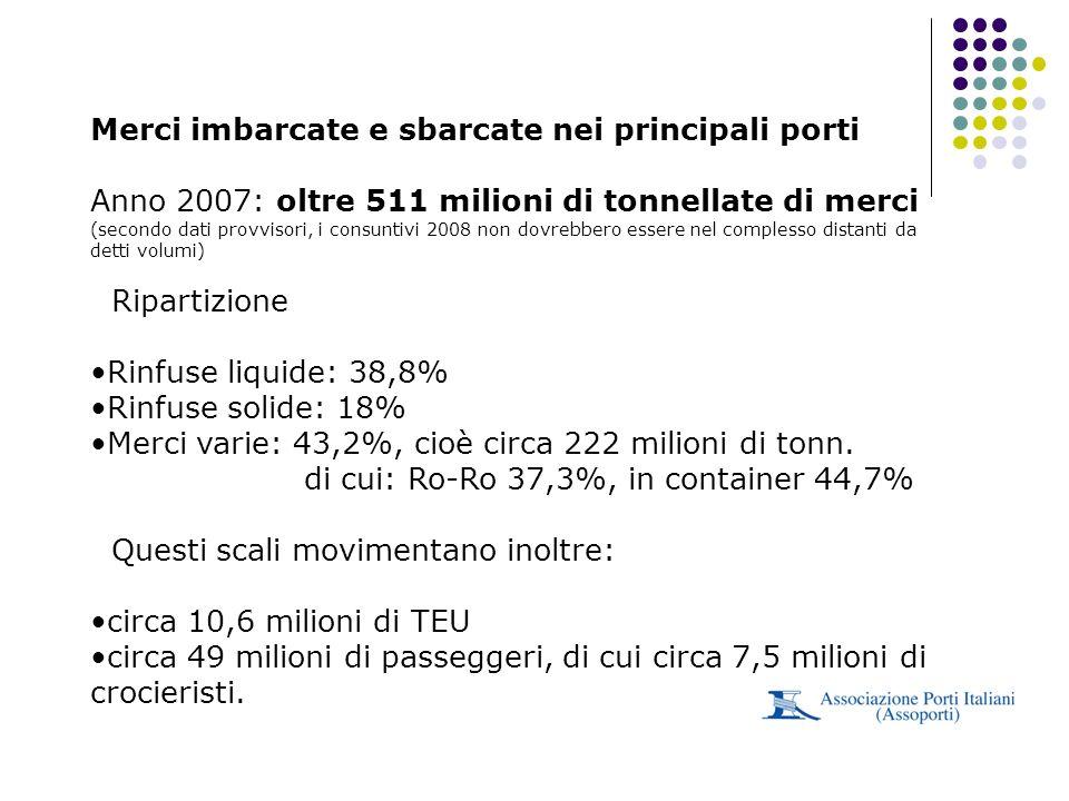 Merci imbarcate e sbarcate nei principali porti Anno 2007: oltre 511 milioni di tonnellate di merci (secondo dati provvisori, i consuntivi 2008 non do