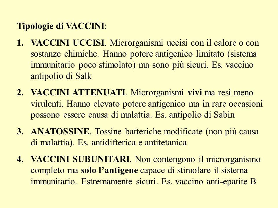 Tipologie di VACCINI: 1.VACCINI UCCISI.Microrganismi uccisi con il calore o con sostanze chimiche.