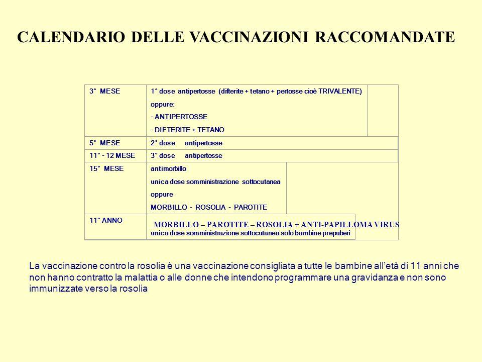 CALENDARIO DELLE VACCINAZIONI RACCOMANDATE 3° MESE1° dose antipertosse (difterite + tetano + pertosse cioè TRIVALENTE) oppure: - ANTIPERTOSSE - DIFTERITE + TETANO 5° MESE2° dose antipertosse 11° - 12 MESE3° dose antipertosse 15° MESEantimorbillo unica dose somministrazione sottocutanea oppure MORBILLO - ROSOLIA - PAROTITE 11° ANNO unica dose somministrazione sottocutanea solo bambine prepuberi La vaccinazione contro la rosolia è una vaccinazione consigliata a tutte le bambine alletà di 11 anni che non hanno contratto la malattia o alle donne che intendono programmare una gravidanza e non sono immunizzate verso la rosolia MORBILLO – PAROTITE – ROSOLIA + ANTI-PAPILLOMA VIRUS