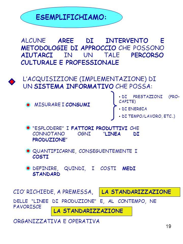19 ESEMPLIFICHIAMO: ALCUNE AREE DI INTERVENTO E METODOLOGIE DI APPROCCIO CHE POSSONO AIUTARCI IN UN TALE PERCORSO CULTURALE E PROFESSIONALE LACQUISIZIONE (IMPLEMENTAZIONE) DI UN SISTEMA INFORMATIVO CHE POSSA: MISURARE I CONSUMI ESPLODERE I FATTORI PRODUTTIVI CHE CONNOTANO OGNI LINEA DI PRODUZIONE QUANTIFICARNE, CONSEGUENTEMENTE I COSTI DEFINIRE, QUINDI, I COSTI MEDI STANDARD DI PRESTAZIONI (PRO- CAPITE) DI ENERGIA DI TEMPO/LAVORO, ETC..) CIO RICHIEDE, A PREMESSA, LA STANDARIZZAZIONE DELLE LINEE DI PRODUZIONE E, AL CONTEMPO, NE FAVORISCE LA STANDARIZZAZIONE ORGANIZZATIVA E OPERATIVA
