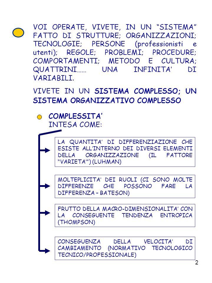 23 LA TENSIONE COSTANTE A PROMUOVERE MIGLIORI LIVELLI DI APPROPRIATEZZA CLINICA E ORGANIZZATIVA ATTRAVERSO SOLUZIONI PROTOCOLLARI (diagnostico/terapeutiche); RIFLESSIONI CRITICHE SUI CASI; DEFINIZIONE DI PARAMETRI DI RIFERIMENTO (CONSUMI MEDI); MOLTE DELLE SOLUZIONI INNOVATIVE SOPRA INDICATE….