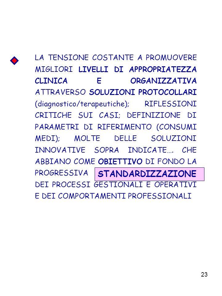 23 LA TENSIONE COSTANTE A PROMUOVERE MIGLIORI LIVELLI DI APPROPRIATEZZA CLINICA E ORGANIZZATIVA ATTRAVERSO SOLUZIONI PROTOCOLLARI (diagnostico/terapeu