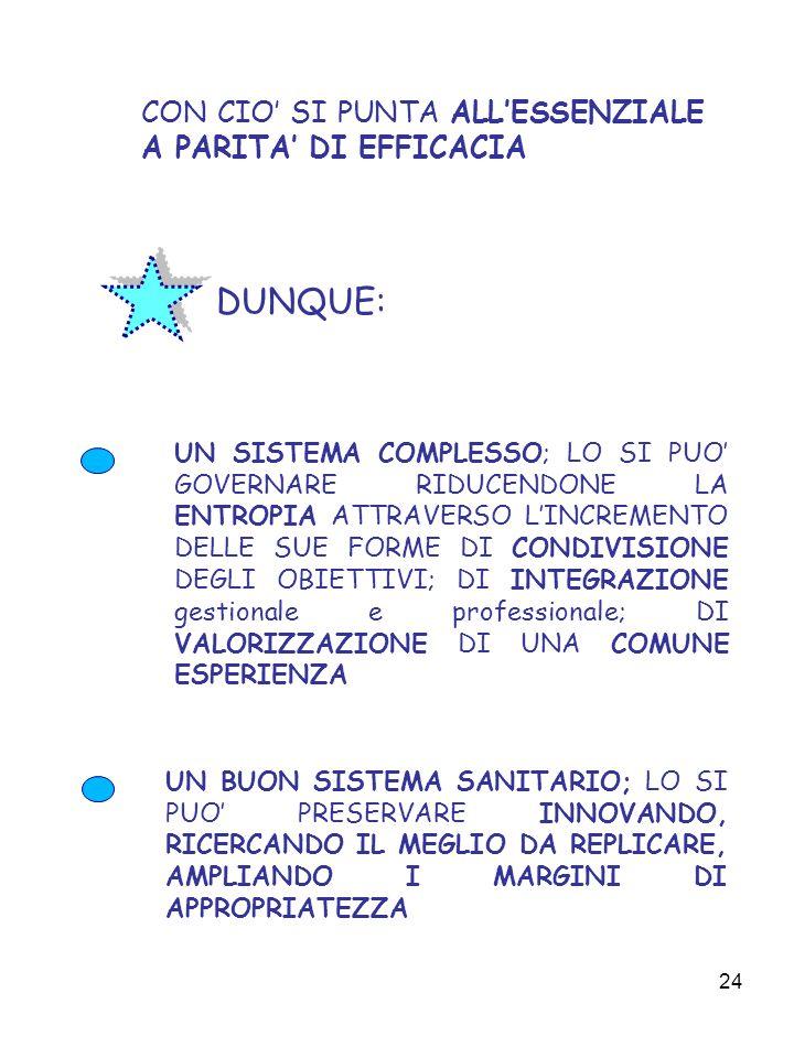 24 CON CIO SI PUNTA ALLESSENZIALE A PARITA DI EFFICACIA UN SISTEMA COMPLESSO; LO SI PUO GOVERNARE RIDUCENDONE LA ENTROPIA ATTRAVERSO LINCREMENTO DELLE SUE FORME DI CONDIVISIONE DEGLI OBIETTIVI; DI INTEGRAZIONE gestionale e professionale; DI VALORIZZAZIONE DI UNA COMUNE ESPERIENZA UN BUON SISTEMA SANITARIO; LO SI PUO PRESERVARE INNOVANDO, RICERCANDO IL MEGLIO DA REPLICARE, AMPLIANDO I MARGINI DI APPROPRIATEZZA DUNQUE:
