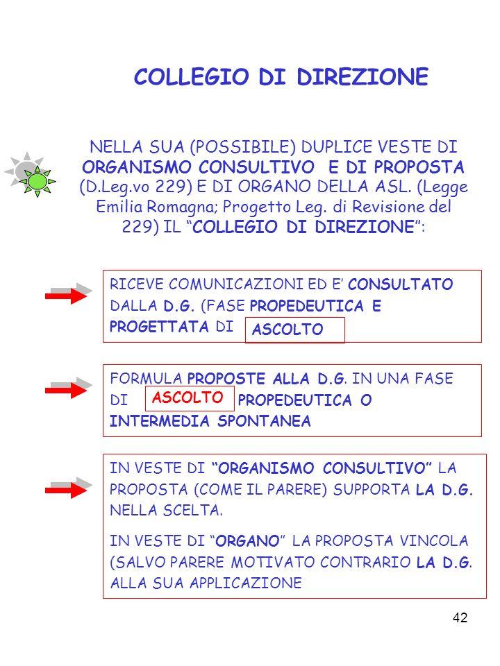 42 COLLEGIO DI DIREZIONE NELLA SUA (POSSIBILE) DUPLICE VESTE DI ORGANISMO CONSULTIVO E DI PROPOSTA (D.Leg.vo 229) E DI ORGANO DELLA ASL. (Legge Emilia