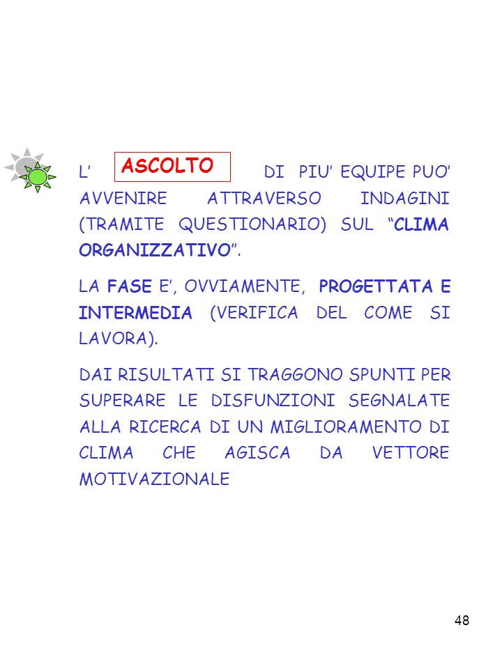 48 L DI PIU EQUIPE PUO AVVENIRE ATTRAVERSO INDAGINI (TRAMITE QUESTIONARIO) SUL CLIMA ORGANIZZATIVO.