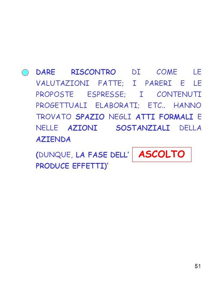 51 DARE RISCONTRO DI COME LE VALUTAZIONI FATTE; I PARERI E LE PROPOSTE ESPRESSE; I CONTENUTI PROGETTUALI ELABORATI; ETC..