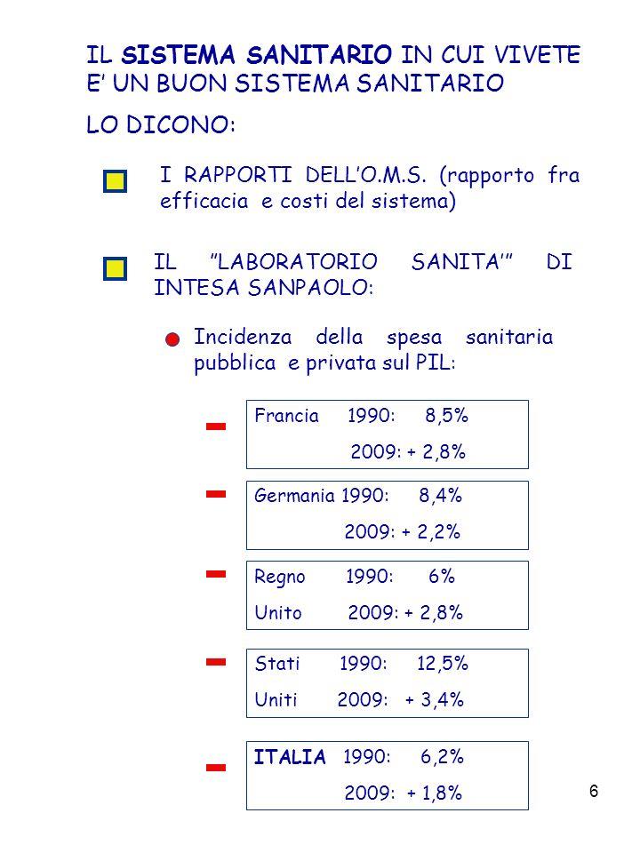6 IL SISTEMA SANITARIO IN CUI VIVETE E UN BUON SISTEMA SANITARIO LO DICONO: I RAPPORTI DELLO.M.S.