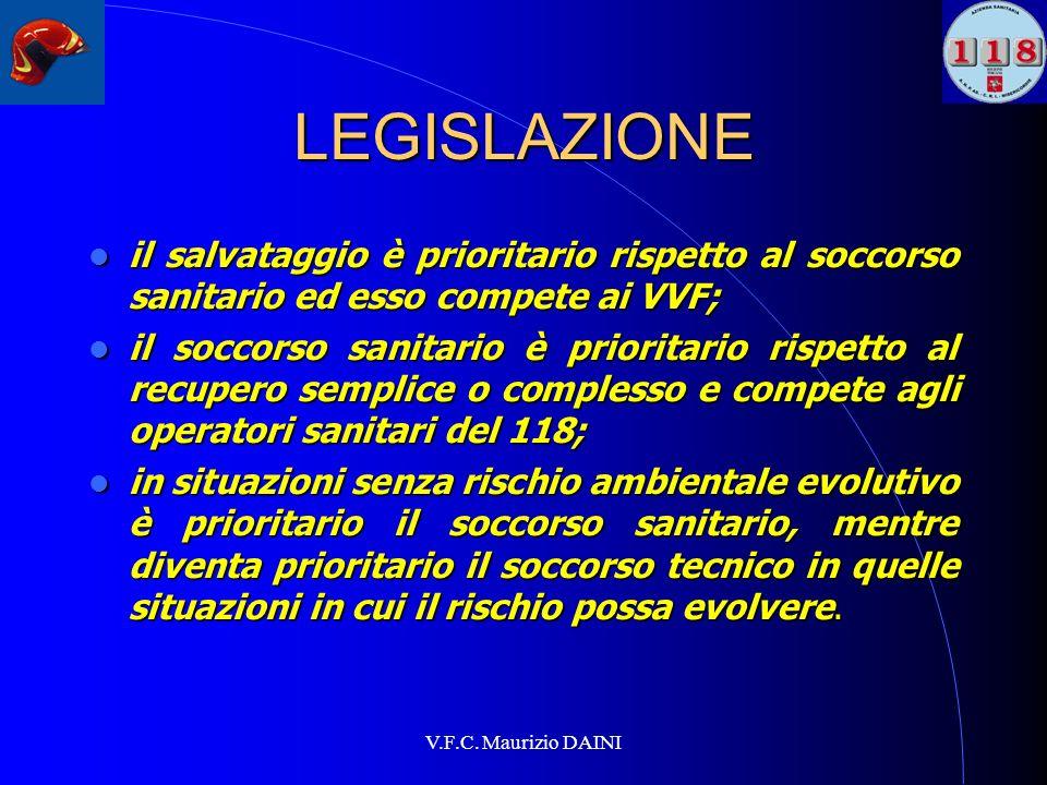 V.F.C. Maurizio DAINI LEGISLAZIONE il salvataggio è prioritario rispetto al soccorso sanitario ed esso compete ai VVF; il salvataggio è prioritario ri