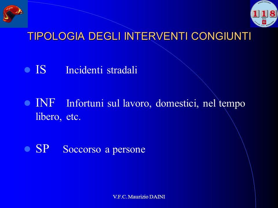V.F.C. Maurizio DAINI TIPOLOGIA DEGLI INTERVENTI CONGIUNTI IS Incidenti stradali INF Infortuni sul lavoro, domestici, nel tempo libero, etc. SP Soccor