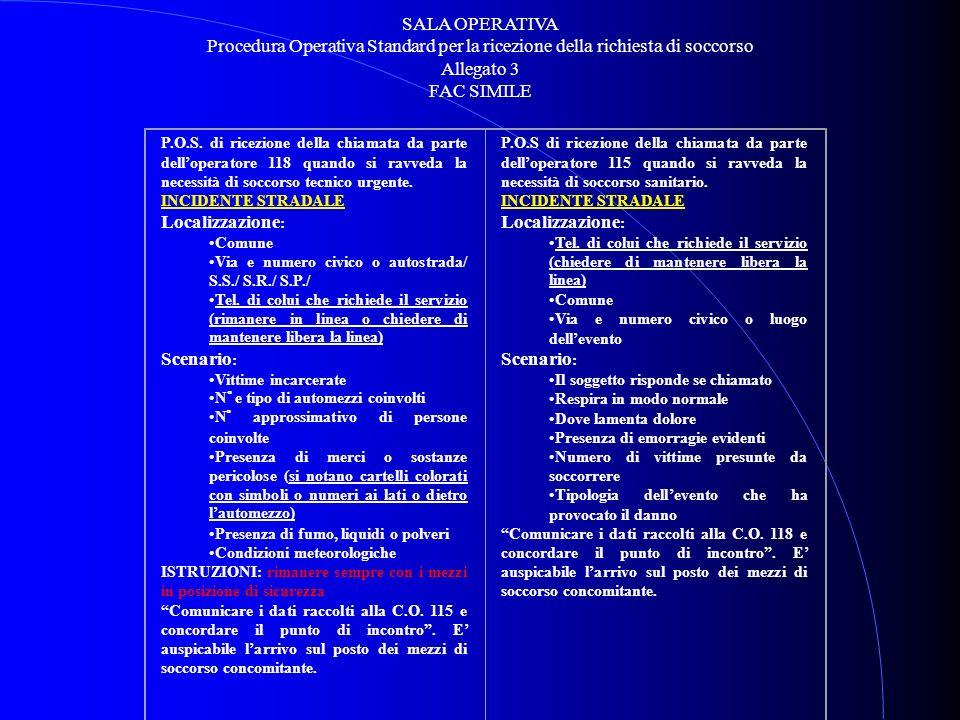 SALA OPERATIVA Procedura Operativa Standard per la ricezione della richiesta di soccorso Allegato 3 FAC SIMILE P.O.S. di ricezione della chiamata da p