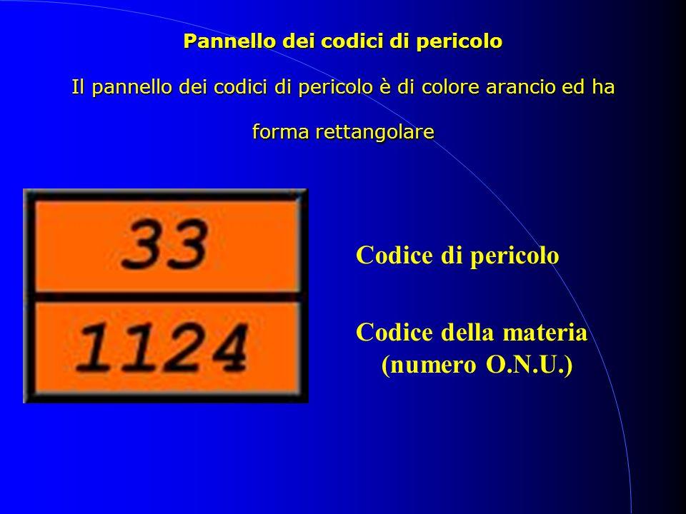 Pannello dei codici di pericolo Il pannello dei codici di pericolo è di colore arancio ed ha forma rettangolare Codice di pericolo Codice della materi