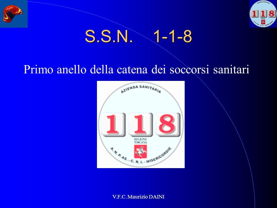 V.F.C. Maurizio DAINI S.S.N. 1-1-8 Primo anello della catena dei soccorsi sanitari