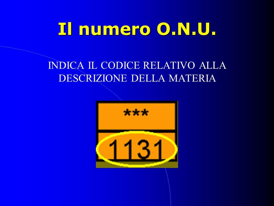 Il numero O.N.U. INDICA IL CODICE RELATIVO ALLA DESCRIZIONE DELLA MATERIA