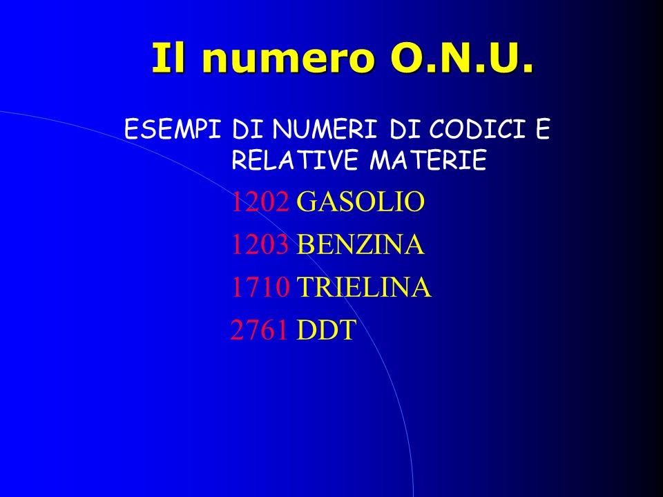 Il numero O.N.U. ESEMPI DI NUMERI DI CODICI E RELATIVE MATERIE 1202 GASOLIO 1203 BENZINA 1710 TRIELINA 2761 DDT