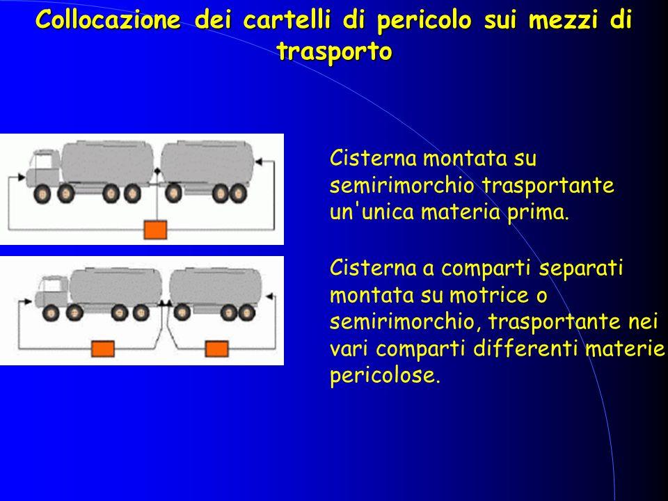 Collocazione dei cartelli di pericolo sui mezzi di trasporto Cisterna montata su semirimorchio trasportante un'unica materia prima. Cisterna a compart