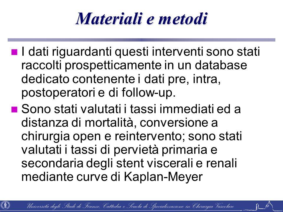 Università degli Studi di Firenze, Cattedra e Scuola di Specializzazione in Chirurgia Vascolare Materiali e metodi I dati riguardanti questi intervent