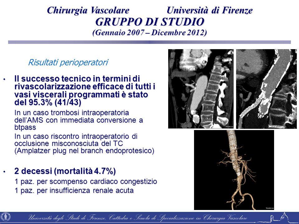 Università degli Studi di Firenze, Cattedra e Scuola di Specializzazione in Chirurgia Vascolare Risultati perioperatori Il successo tecnico in termini