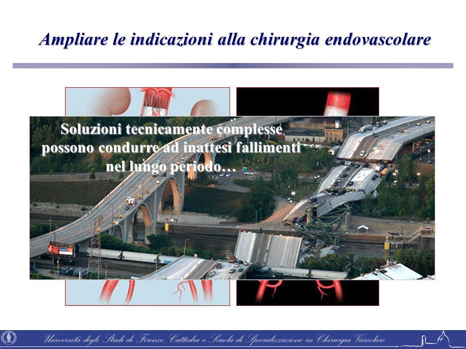 Università degli Studi di Firenze, Cattedra e Scuola di Specializzazione in Chirurgia Vascolare 650 pts (2001-2010) Visceral vessels Rate of secondary procedures CT0.6% SMA4% LRA5% RRA6% 11% Mastracci TM.