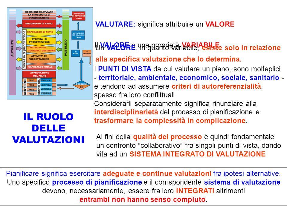 16 VALUTARE: significa attribuire un VALORE Il VALORE è una proprietà VARIABILE Un VALORE, in quanto variabile, esiste solo in relazione alla specifica valutazione che lo determina.