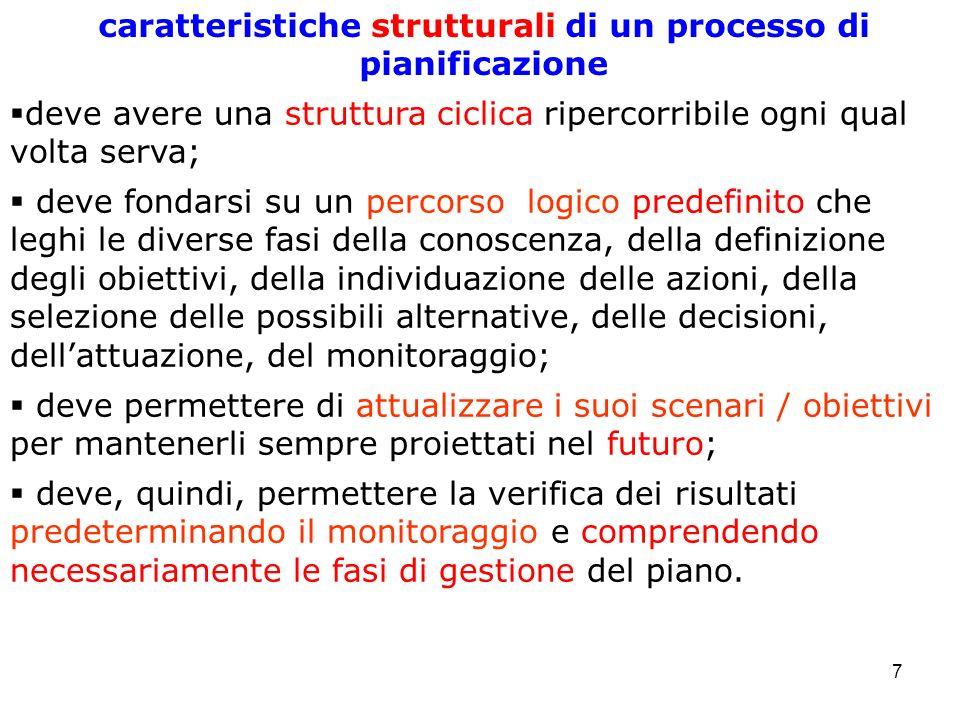 7 caratteristiche strutturali di un processo di pianificazione deve avere una struttura ciclica ripercorribile ogni qual volta serva; deve fondarsi su un percorso logico predefinito che leghi le diverse fasi della conoscenza, della definizione degli obiettivi, della individuazione delle azioni, della selezione delle possibili alternative, delle decisioni, dellattuazione, del monitoraggio; deve permettere di attualizzare i suoi scenari / obiettivi per mantenerli sempre proiettati nel futuro; deve, quindi, permettere la verifica dei risultati predeterminando il monitoraggio e comprendendo necessariamente le fasi di gestione del piano.