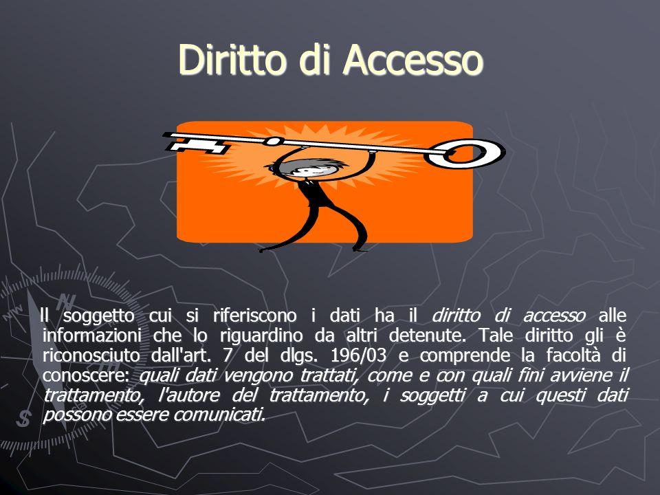 Diritto di Accesso ll soggetto cui si riferiscono i dati ha il diritto di accesso alle informazioni che lo riguardino da altri detenute.