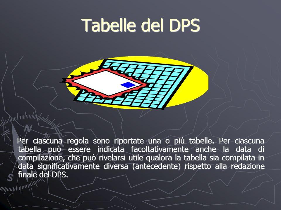 Tabelle del DPS Per ciascuna regola sono riportate una o più tabelle.