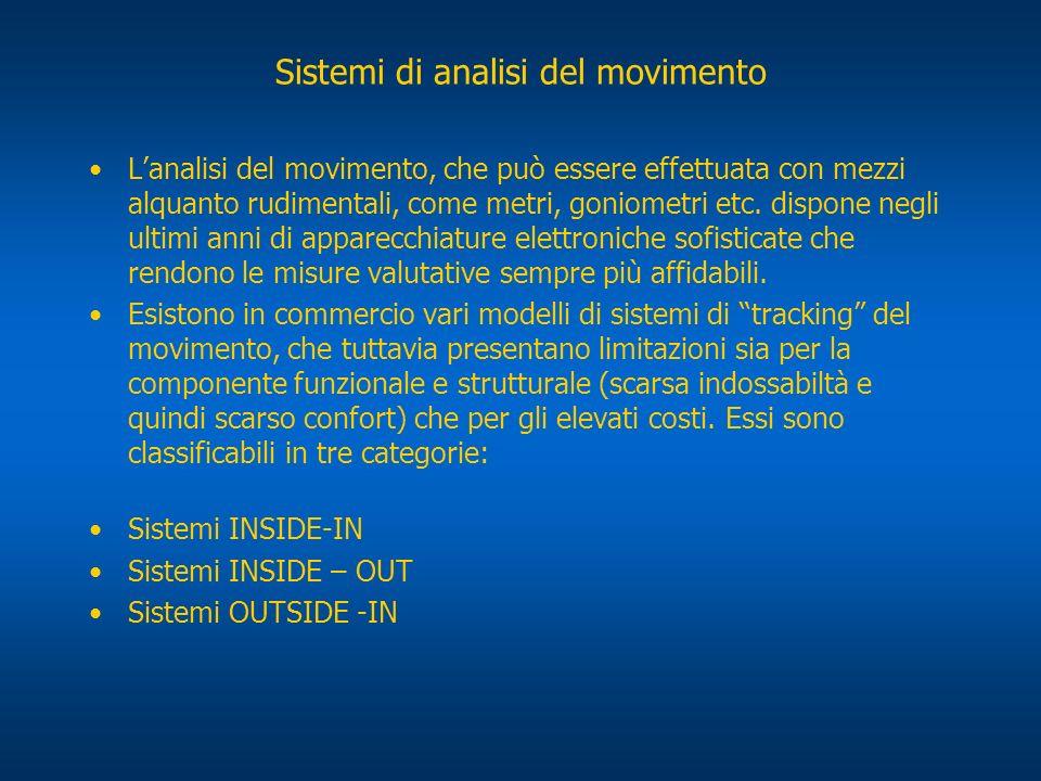 Sistemi di analisi del movimento Lanalisi del movimento, che può essere effettuata con mezzi alquanto rudimentali, come metri, goniometri etc. dispone