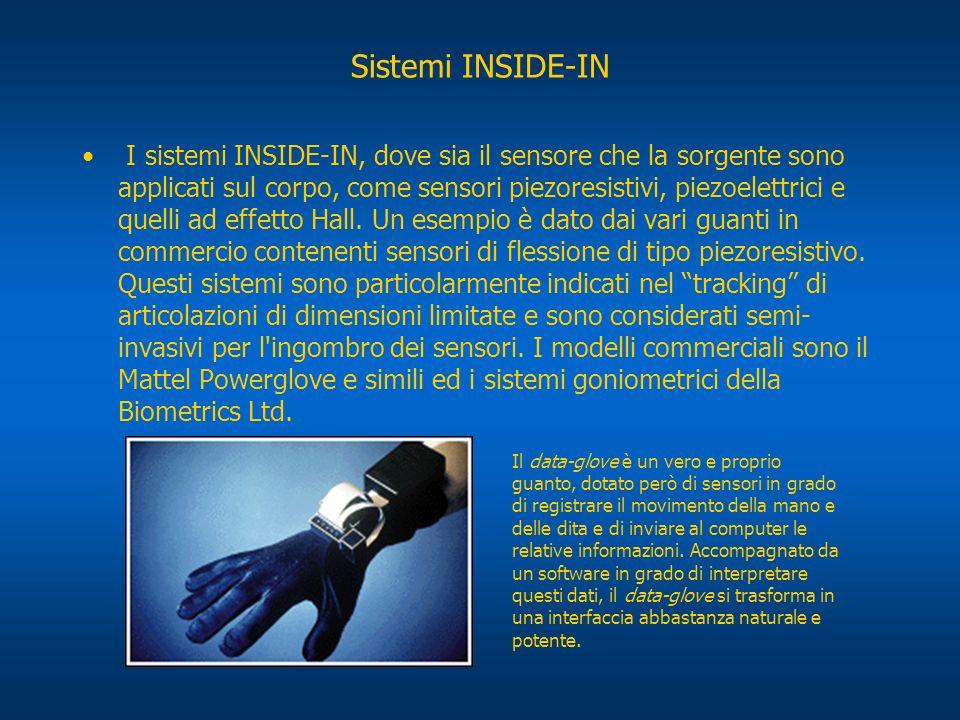 Sistemi INSIDE-IN I sistemi INSIDE-IN, dove sia il sensore che la sorgente sono applicati sul corpo, come sensori piezoresistivi, piezoelettrici e que
