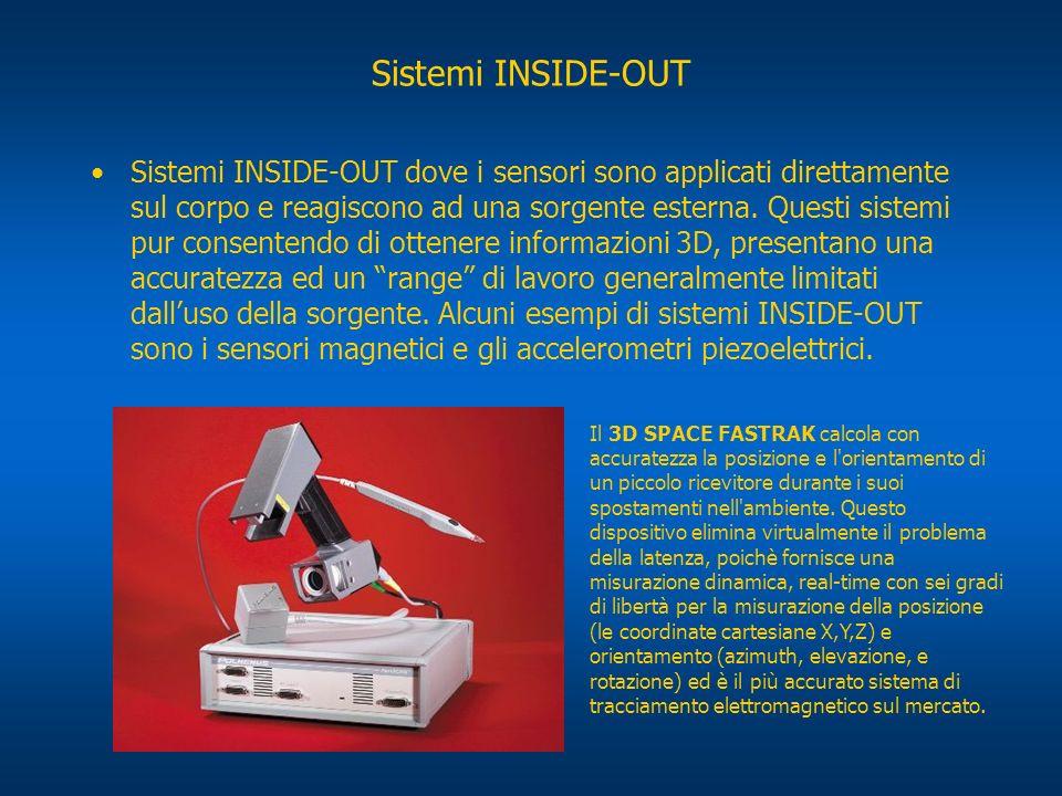 Sistemi INSIDE-OUT Sistemi INSIDE-OUT dove i sensori sono applicati direttamente sul corpo e reagiscono ad una sorgente esterna. Questi sistemi pur co