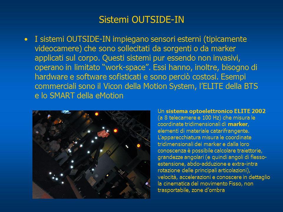 Sistemi OUTSIDE-IN I sistemi OUTSIDE-IN impiegano sensori esterni (tipicamente videocamere) che sono sollecitati da sorgenti o da marker applicati sul