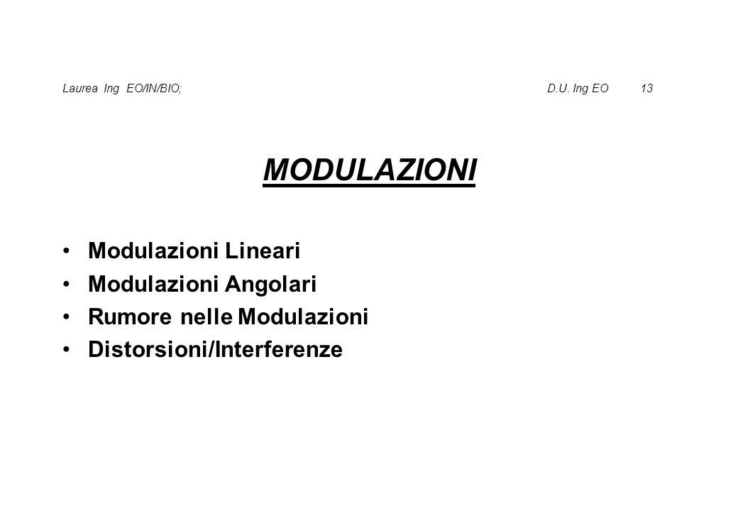 Laurea Ing EO/IN/BIO; D.U.Ing EO 13.2 MODULAZIONE OPERAZIONE NON TEMPO-INVAR.
