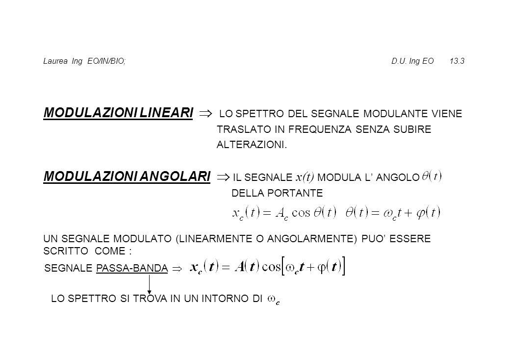 Laurea Ing EO/IN/BIO; D.U. Ing EO 13.4 RICHIAMI SULLA TRASFORMATA DI FOURIER ESEMPI :